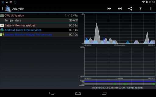 Battery Monitor Widget 2 x vs 3 x | 3C portal